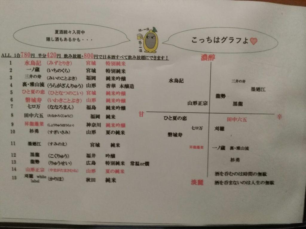 炭レちゃんの日本酒メニュー