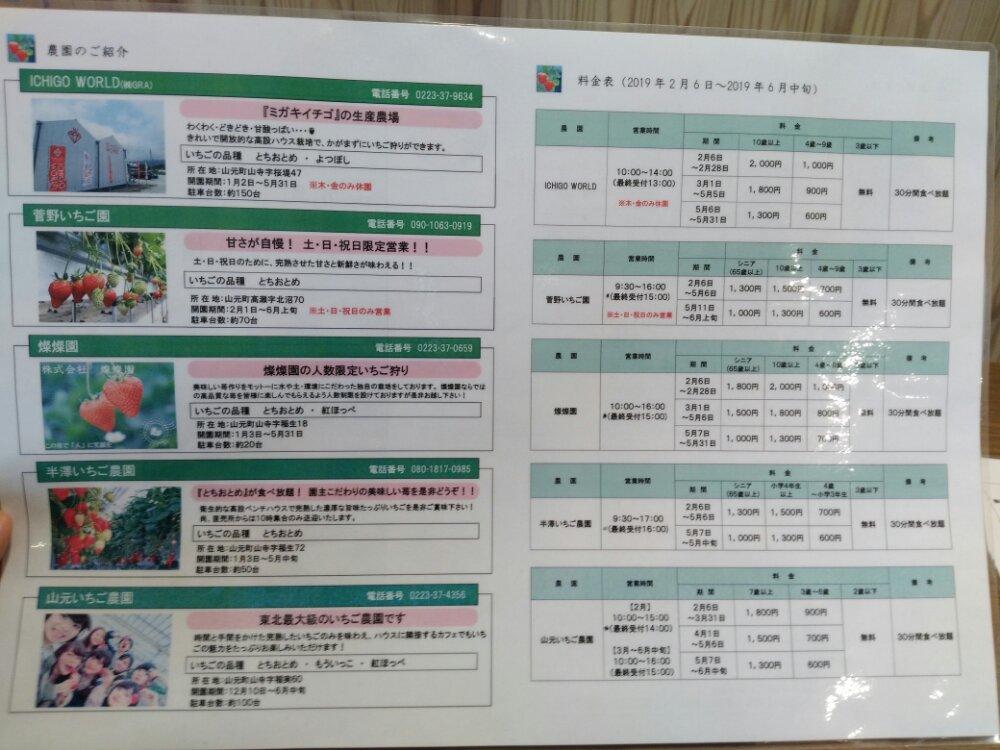 山元町のいちご狩り比較表