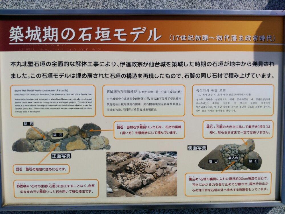 石垣モデルの解説