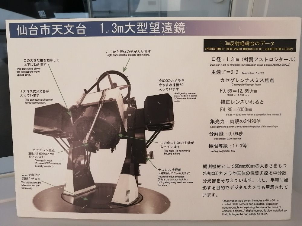 ひとみ望遠鏡について