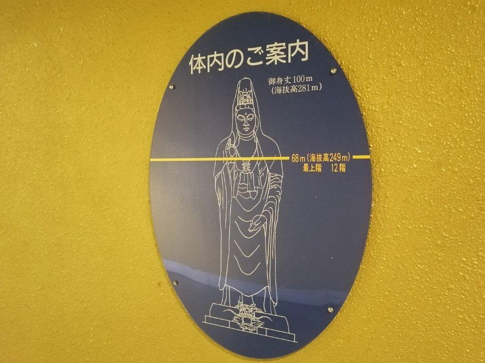 仙台大観音の高さ