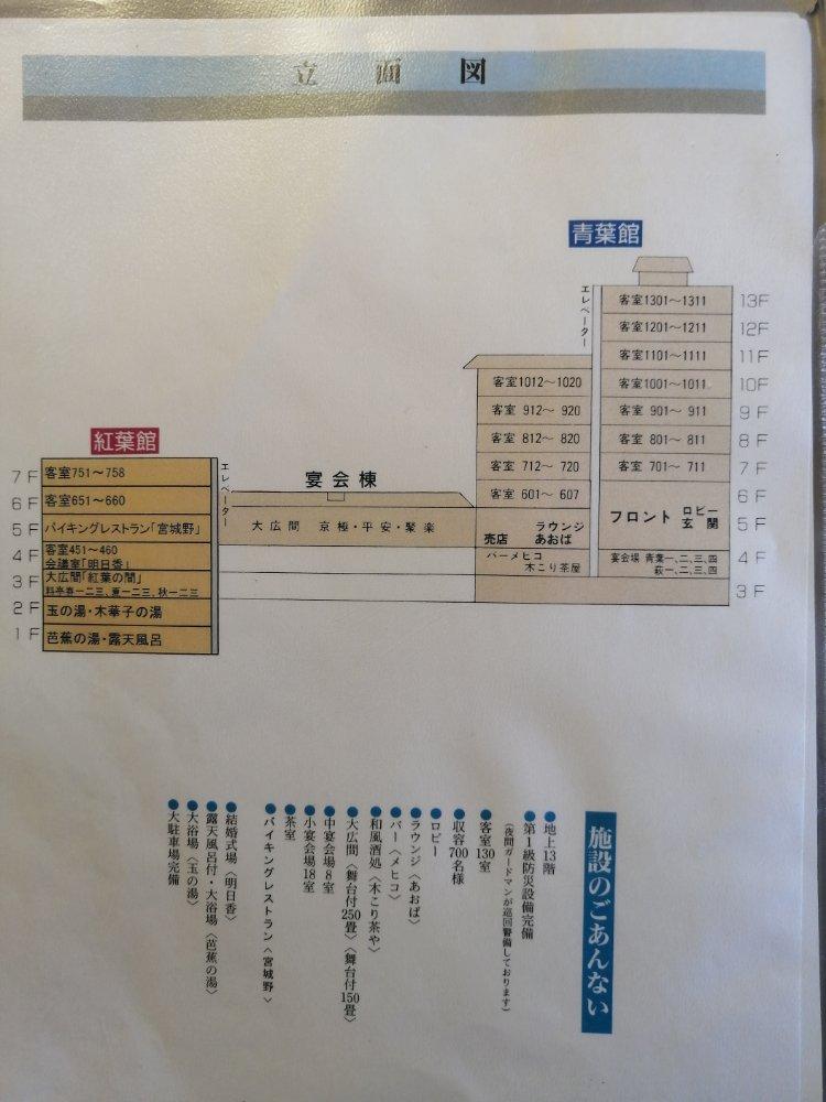 鳴子ホテルの館内マップ