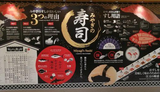 仙台駅すし通りと周辺のお寿司屋さんまとめ|1050円ランチや食べ放題も!
