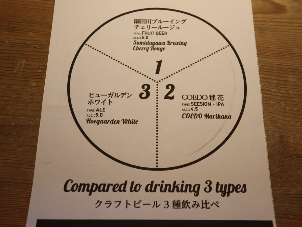 3種飲み比べの種類