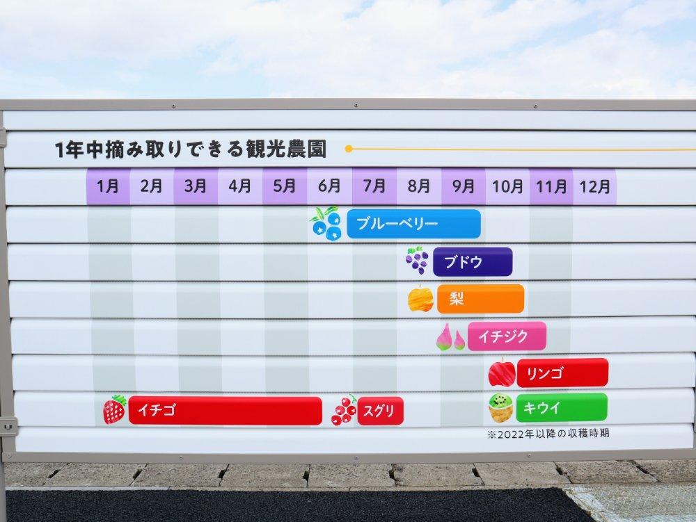 JRフルーツパーク仙台あらはま 果物狩りカレンダー